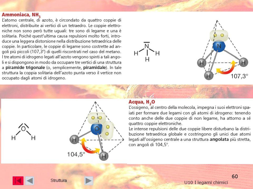 60 Struttura U10 I legami chimici