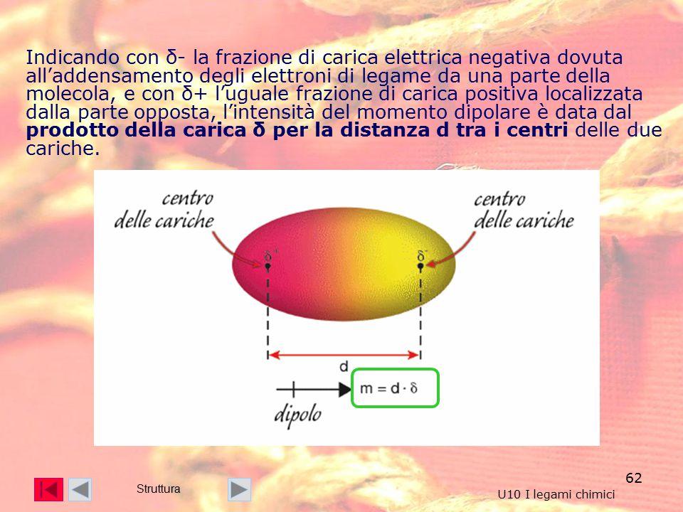 62 Indicando con δ- la frazione di carica elettrica negativa dovuta all'addensamento degli elettroni di legame da una parte della molecola, e con δ+ l'uguale frazione di carica positiva localizzata dalla parte opposta, l'intensità del momento dipolare è data dal prodotto della carica δ per la distanza d tra i centri delle due cariche.