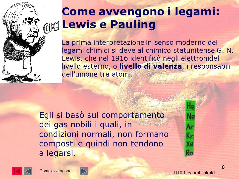 8 Come avvengono i legami: Lewis e Pauling La prima interpretazione in senso moderno dei legami chimici si deve al chimico statunitense G.
