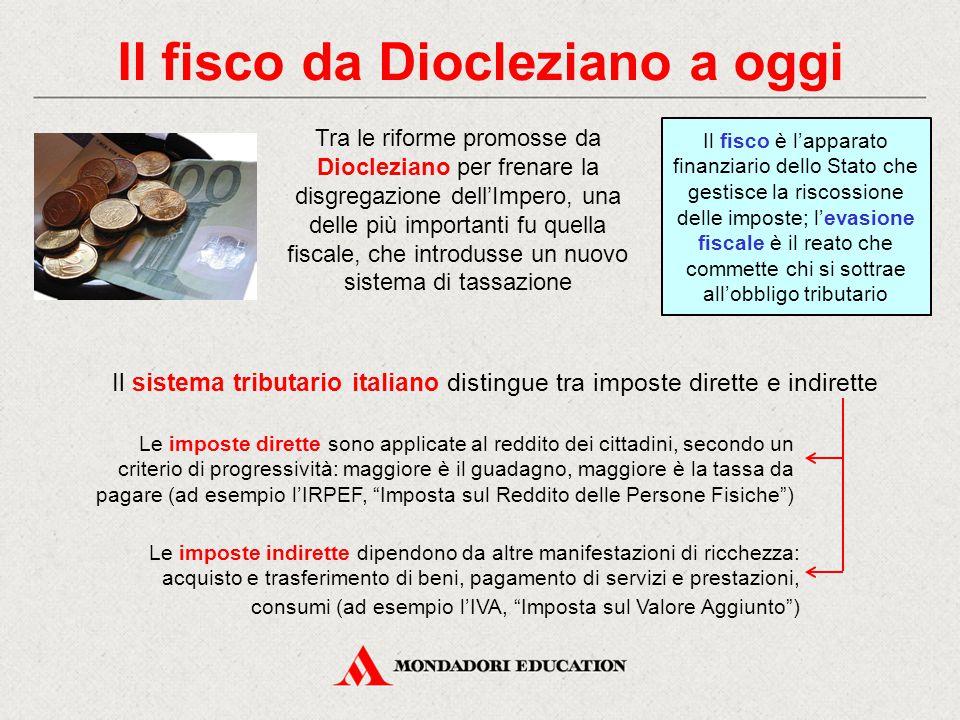 Il fisco da Diocleziano a oggi Il fisco è l'apparato finanziario dello Stato che gestisce la riscossione delle imposte; l'evasione fiscale è il reato