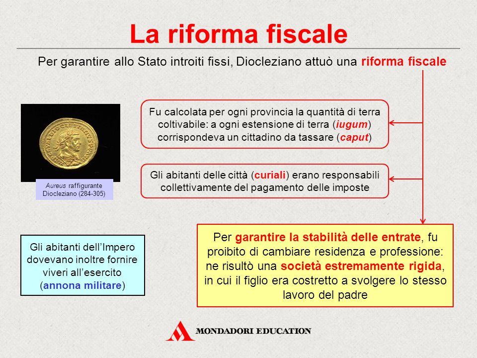 La riforma fiscale Per garantire allo Stato introiti fissi, Diocleziano attuò una riforma fiscale Gli abitanti dell'Impero dovevano inoltre fornire vi