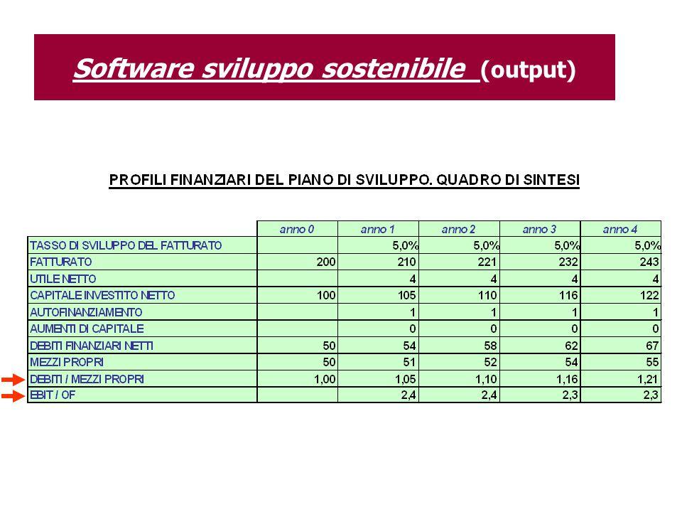 Software sviluppo sostenibile (output)