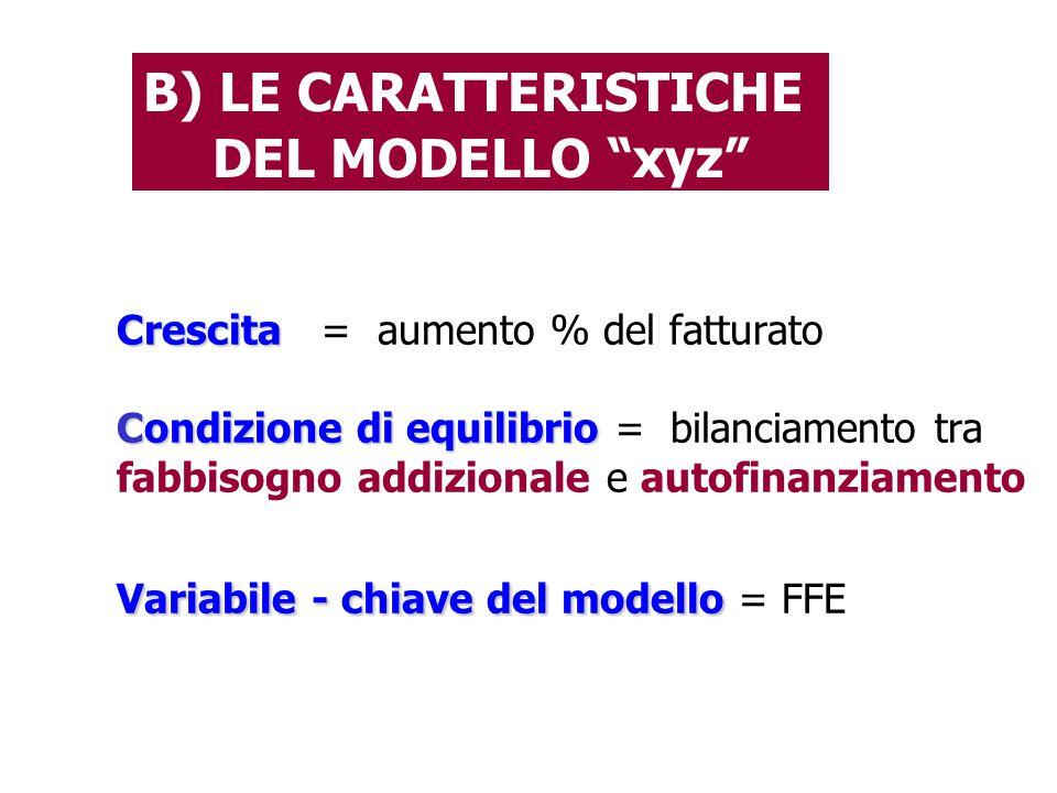 Crescita Condizione di equilibrio Variabile - chiave del modello Crescita = aumento % del fatturato Condizione di equilibrio = bilanciamento tra fabbisogno addizionale e autofinanziamento Variabile - chiave del modello = FFE B) LE CARATTERISTICHE DEL MODELLO xyz