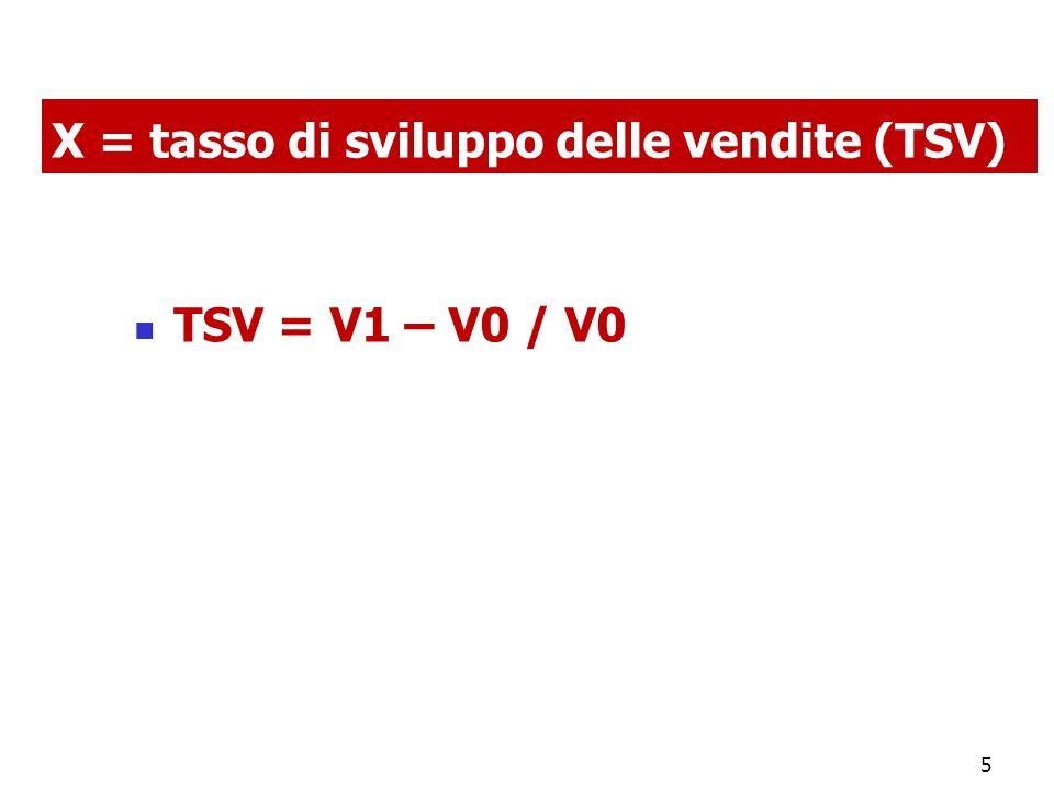 X = tasso di sviluppo delle vendite (TSV) TSV = V1 – V0 / V0 5