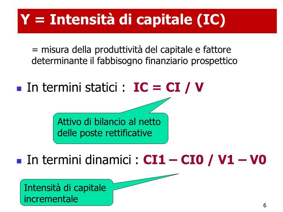 7 Y = Intensità di capitale Fattori che determinano Y (da considerare ai fini di cfr.
