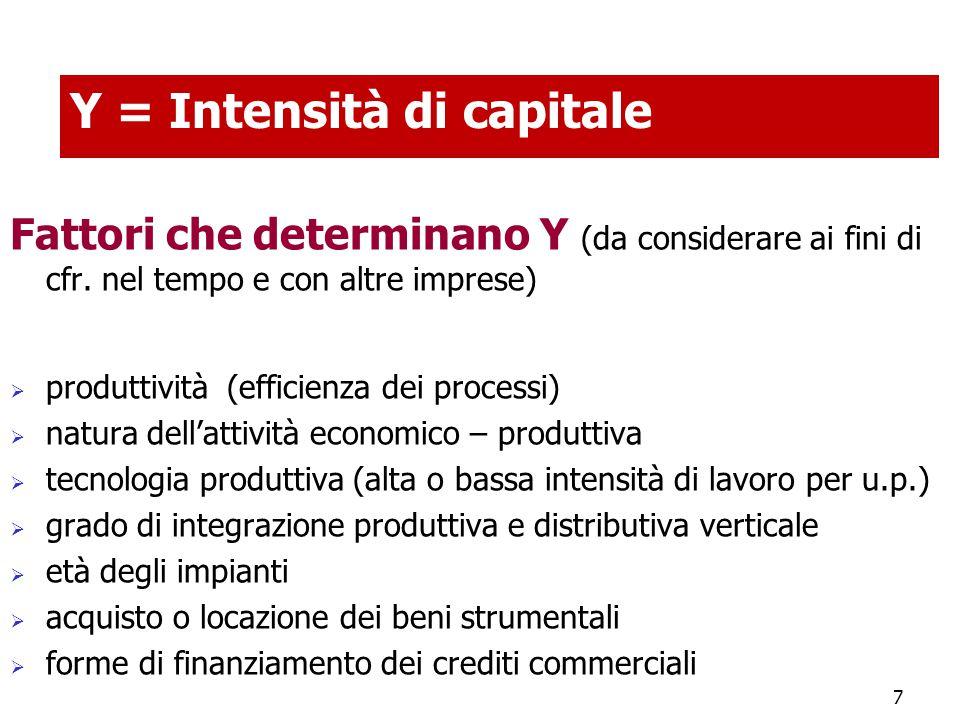 7 Y = Intensità di capitale Fattori che determinano Y (da considerare ai fini di cfr. nel tempo e con altre imprese)  produttività (efficienza dei pr