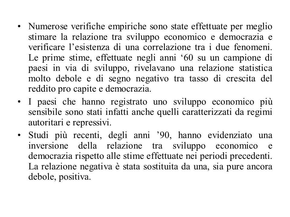 Numerose verifiche empiriche sono state effettuate per meglio stimare la relazione tra sviluppo economico e democrazia e verificare l'esistenza di una correlazione tra i due fenomeni.