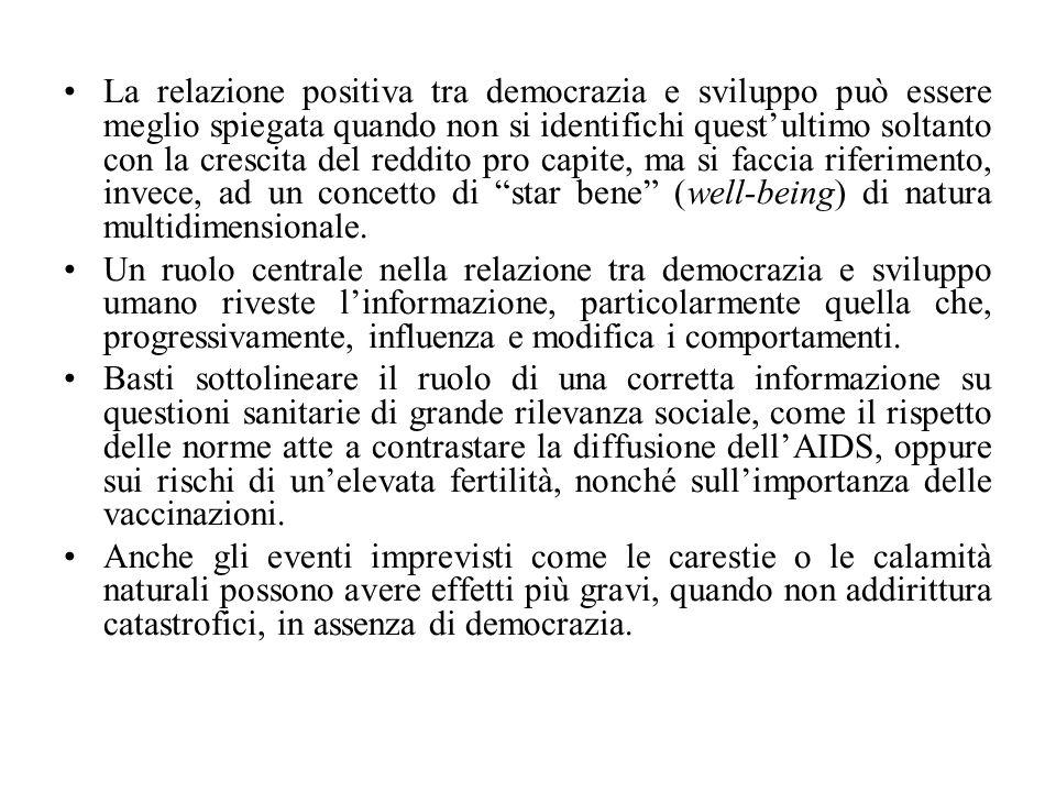 La relazione positiva tra democrazia e sviluppo può essere meglio spiegata quando non si identifichi quest'ultimo soltanto con la crescita del reddito