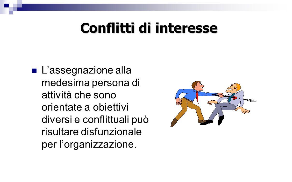 Conflitti di interesse L'assegnazione alla medesima persona di attività che sono orientate a obiettivi diversi e conflittuali può risultare disfunzionale per l'organizzazione.
