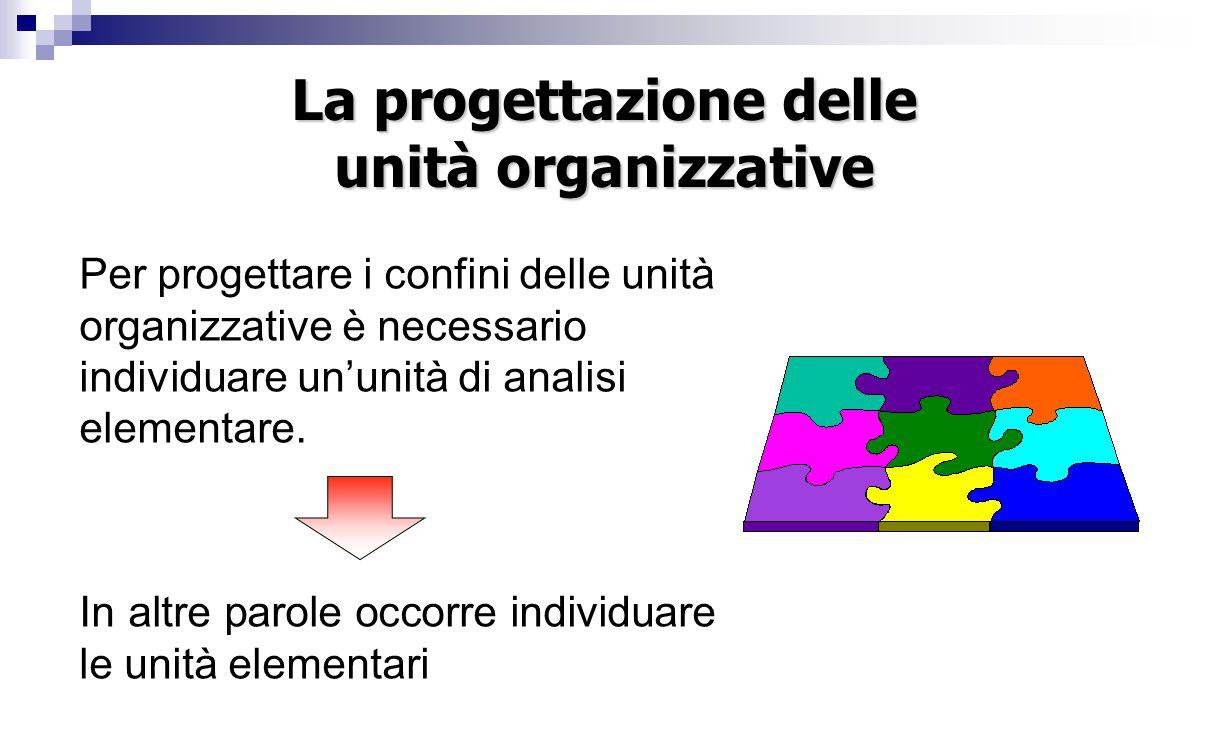 La progettazione delle unità organizzative Per progettare i confini delle unità organizzative è necessario individuare un'unità di analisi elementare.
