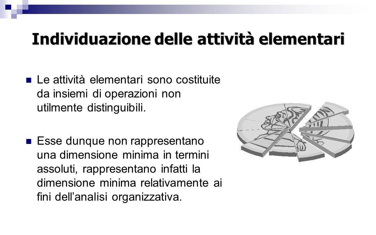 Individuazione delle attività elementari Le attività elementari sono costituite da insiemi di operazioni non utilmente distinguibili.