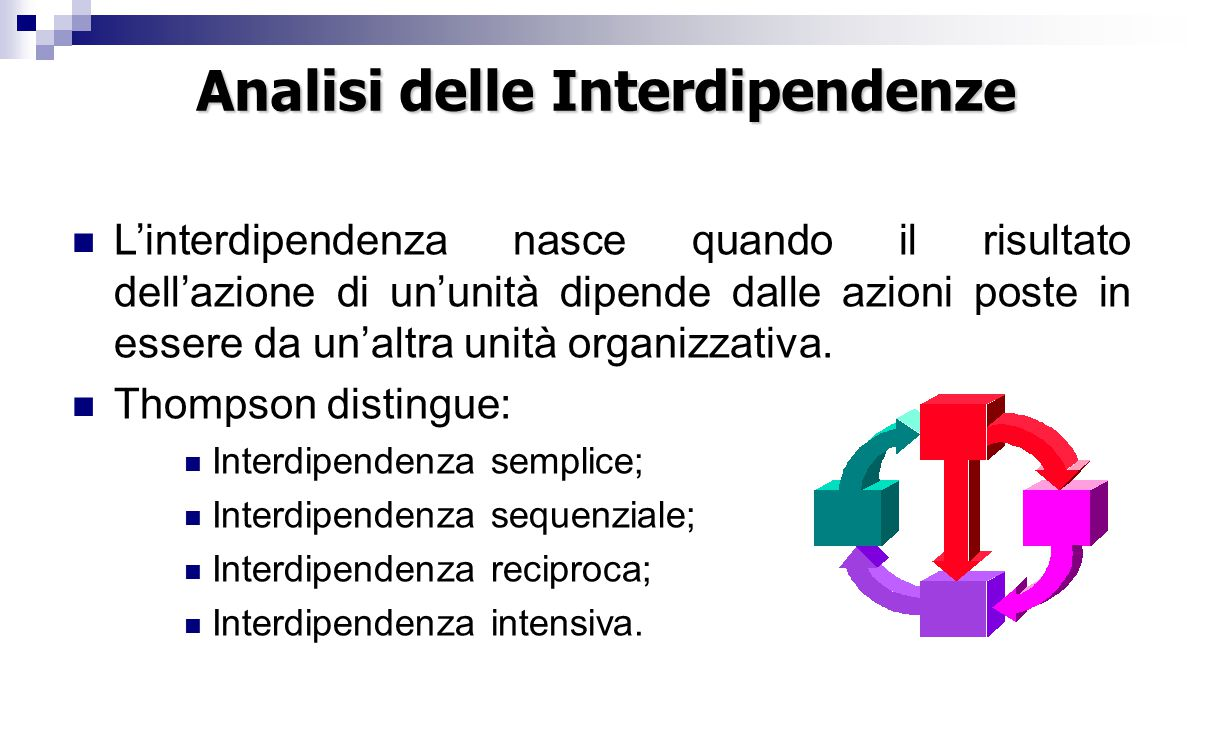 Le attività elementari devono essere assegnate alle unità organizzative sulla base di precisi criteri di aggregazione: INTERDIPENDENZE AFFINITÀ TECNICA AFFINITÀ CULTURALE Aggregazione