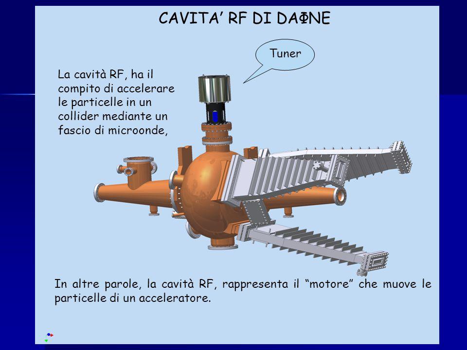 Tuner CAVITA ' RF DI DAФNE La cavità RF, ha il compito di accelerare le particelle in un collider mediante un fascio di microonde, In altre parole, la cavità RF, rappresenta il motore che muove le particelle di un acceleratore.