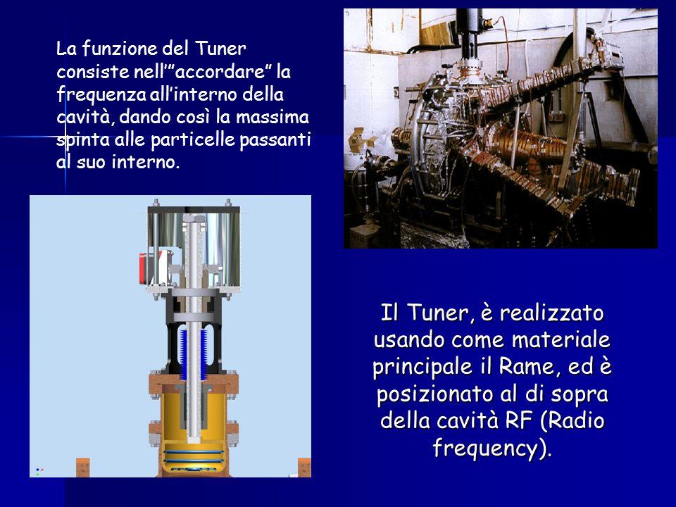 La funzione del Tuner consiste nell' accordare la frequenza all'interno della cavità, dando così la massima spinta alle particelle passanti al suo interno.