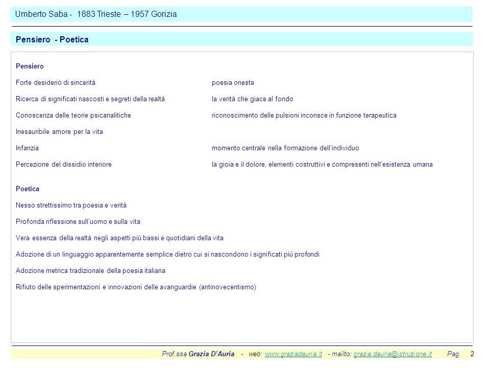 Prof.ssa Grazia D'Auria - web: www.graziadauria.it - mailto: grazia.dauria@istruzione.it Pag. 2www.graziadauria.itgrazia.dauria@istruzione.it Pensiero