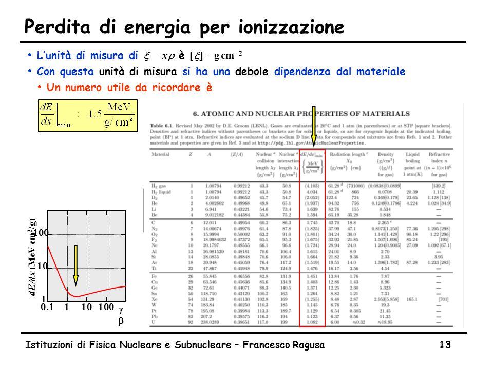 Istituzioni di Fisica Nucleare e Subnucleare – Francesco Ragusa13 Perdita di energia per ionizzazione  L'unità di misura di x  xr è  x  g cm  2 ŸCon questa unità di misura si ha una debole dipendenza dal materiale ŸUn numero utile da ricordare è      dE/dx (MeV cm 2 /g)