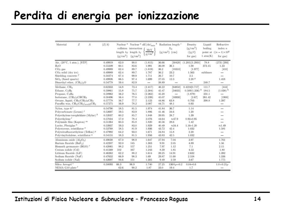 Istituzioni di Fisica Nucleare e Subnucleare – Francesco Ragusa14 Perdita di energia per ionizzazione