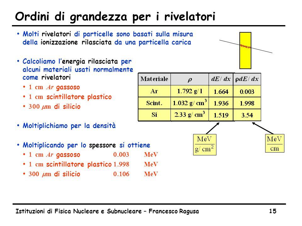 Istituzioni di Fisica Nucleare e Subnucleare – Francesco Ragusa15 Ordini di grandezza per i rivelatori ŸMolti rivelatori di particelle sono basati sul