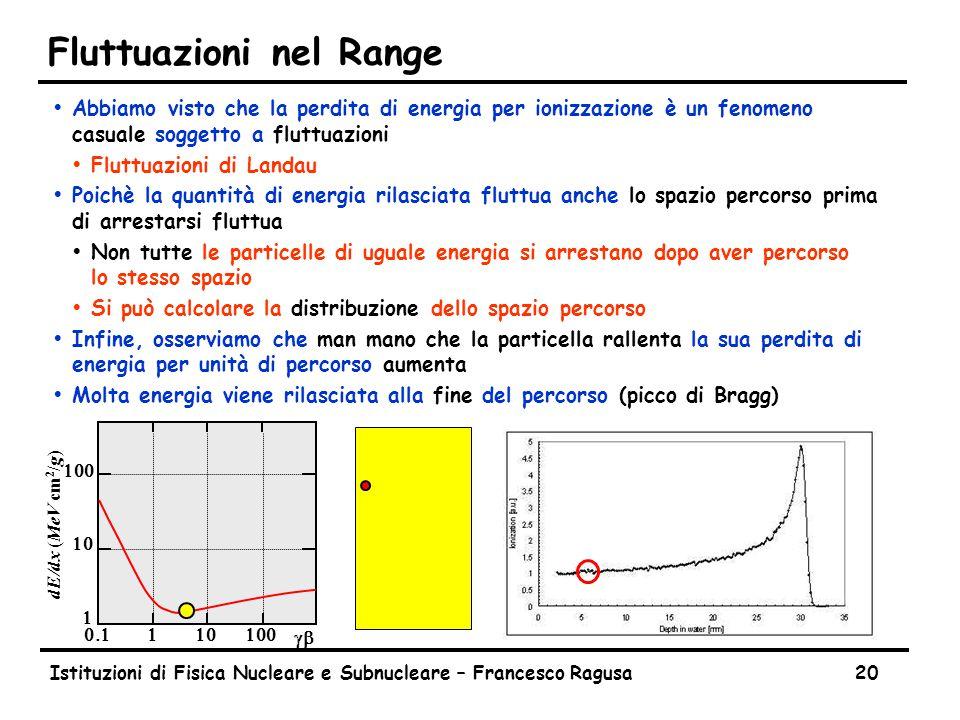 Istituzioni di Fisica Nucleare e Subnucleare – Francesco Ragusa20 Fluttuazioni nel Range ŸAbbiamo visto che la perdita di energia per ionizzazione è u