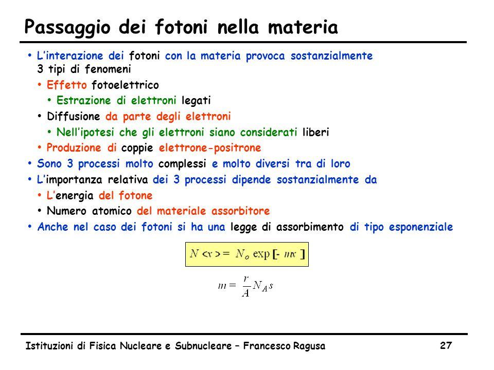 Istituzioni di Fisica Nucleare e Subnucleare – Francesco Ragusa27 Passaggio dei fotoni nella materia ŸL'interazione dei fotoni con la materia provoca