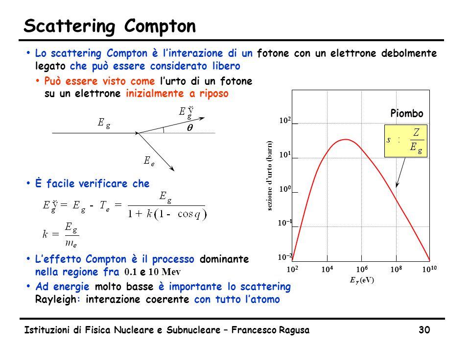 Istituzioni di Fisica Nucleare e Subnucleare – Francesco Ragusa30 Scattering Compton ŸLo scattering Compton è l'interazione di un fotone con un elettrone debolmente legato che può essere considerato libero ŸPuò essere visto come l'urto di un fotone su un elettrone inizialmente a riposo ŸĖ facile verificare che  L'effetto Compton è il processo dominante nella regione fra 0.1 e 10 Mev ŸAd energie molto basse è importante lo scattering Rayleigh: interazione coerente con tutto l'atomo q sezione d'urto (barn)                 E g (eV) Piombo