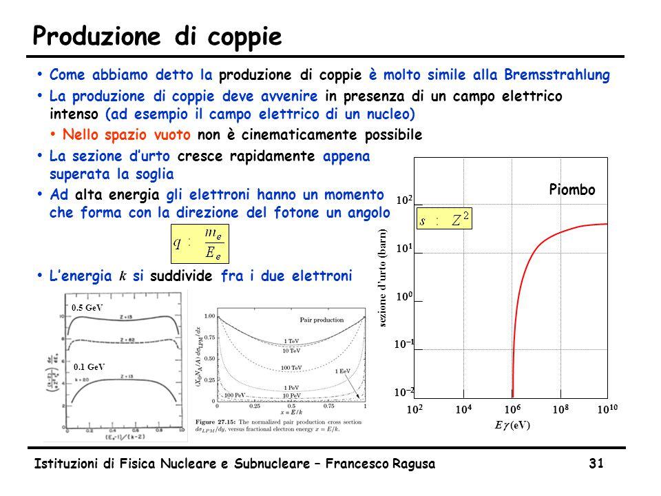 ŸCome abbiamo detto la produzione di coppie è molto simile alla Bremsstrahlung ŸLa produzione di coppie deve avvenire in presenza di un campo elettrico intenso (ad esempio il campo elettrico di un nucleo) ŸNello spazio vuoto non è cinematicamente possibile ŸLa sezione d'urto cresce rapidamente appena superata la soglia ŸAd alta energia gli elettroni hanno un momento che forma con la direzione del fotone un angolo  L'energia k si suddivide fra i due elettroni Istituzioni di Fisica Nucleare e Subnucleare – Francesco Ragusa31 Produzione di coppie sezione d'urto (barn)                 Eg (eV) Piombo 0.5 GeV 0.1 GeV