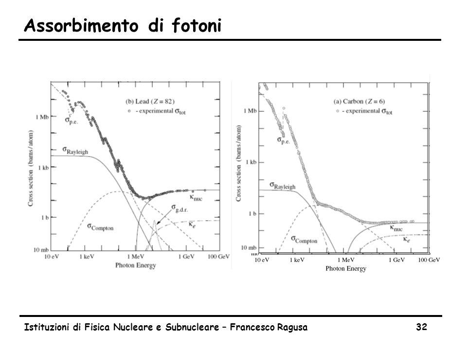 Istituzioni di Fisica Nucleare e Subnucleare – Francesco Ragusa32 Assorbimento di fotoni