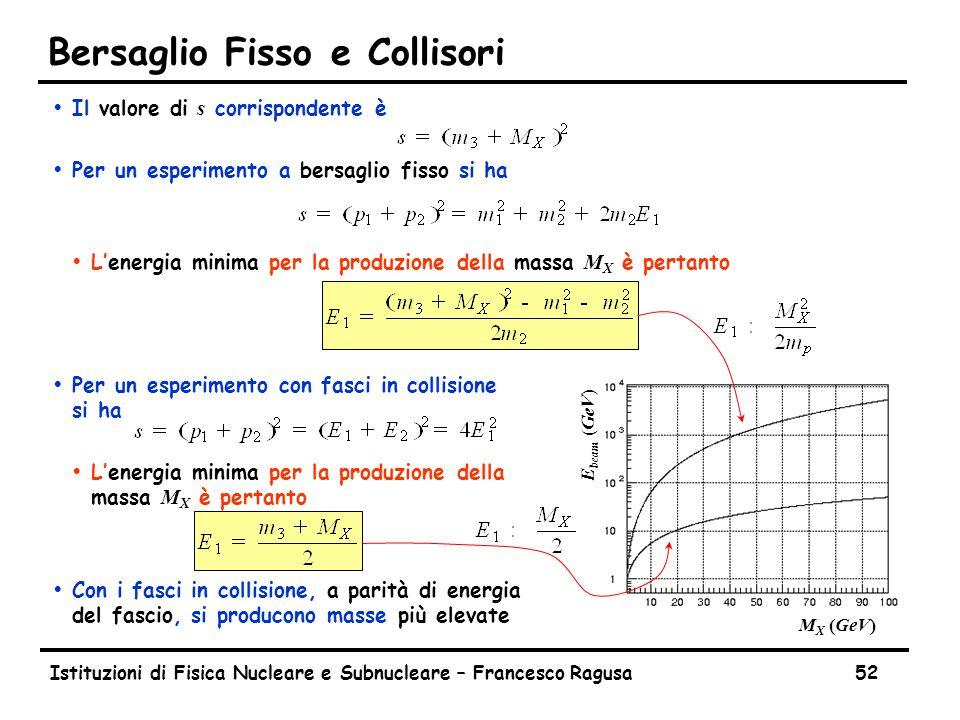 Istituzioni di Fisica Nucleare e Subnucleare – Francesco Ragusa52 Bersaglio Fisso e Collisori  Il valore di s corrispondente è ŸPer un esperimento a bersaglio fisso si ha  L'energia minima per la produzione della massa M X è pertanto ŸPer un esperimento con fasci in collisione si ha  L'energia minima per la produzione della massa M X è pertanto ŸCon i fasci in collisione, a parità di energia del fascio, si producono masse più elevate E beam (GeV) M X (GeV)