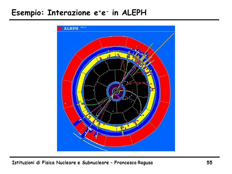Istituzioni di Fisica Nucleare e Subnucleare – Francesco Ragusa55 Esempio: Interazione e + e - in ALEPH