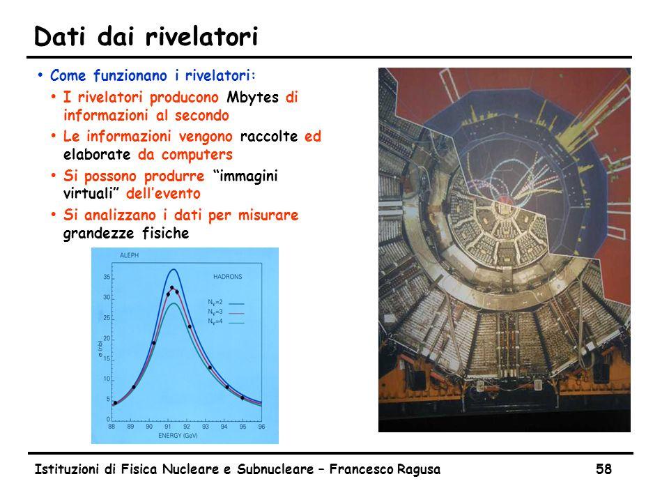 Istituzioni di Fisica Nucleare e Subnucleare – Francesco Ragusa58 Dati dai rivelatori ŸCome funzionano i rivelatori: ŸI rivelatori producono Mbytes di