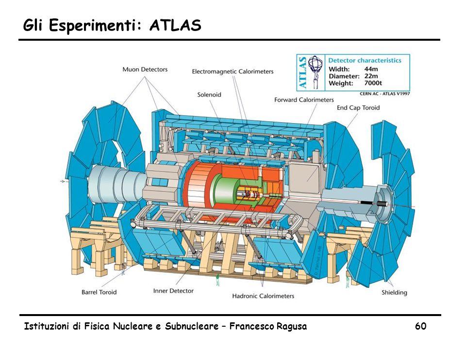 Istituzioni di Fisica Nucleare e Subnucleare – Francesco Ragusa60 Gli Esperimenti: ATLAS