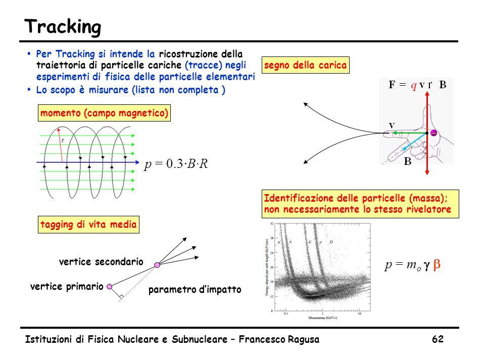 Istituzioni di Fisica Nucleare e Subnucleare – Francesco Ragusa62 Tracking ŸPer Tracking si intende la ricostruzione della traiettoria di particelle c