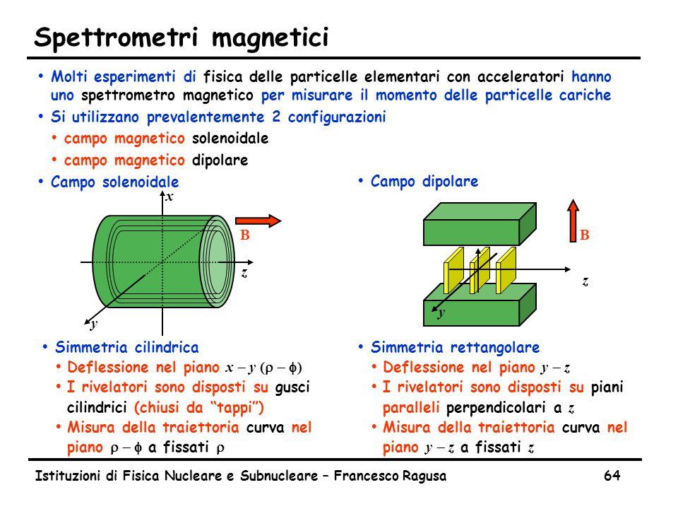 Istituzioni di Fisica Nucleare e Subnucleare – Francesco Ragusa64 Spettrometri magnetici ŸMolti esperimenti di fisica delle particelle elementari con acceleratori hanno uno spettrometro magnetico per misurare il momento delle particelle cariche ŸSi utilizzano prevalentemente 2 configurazioni Ÿcampo magnetico solenoidale Ÿcampo magnetico dipolare ŸCampo solenoidale z x y B z y x B ŸSimmetria cilindrica  Deflessione nel piano x  y (  ) ŸI rivelatori sono disposti su gusci cilindrici (chiusi da tappi )  Misura della traiettoria curva nel piano  a fissati  ŸSimmetria rettangolare  Deflessione nel piano y  z  I rivelatori sono disposti su piani paralleli perpendicolari a z  Misura della traiettoria curva nel piano y  z a fissati z ŸCampo dipolare