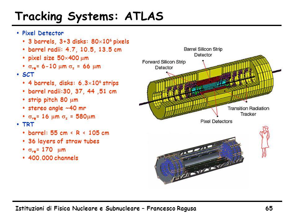 Istituzioni di Fisica Nucleare e Subnucleare – Francesco Ragusa65 Tracking Systems: ATLAS ŸPixel Detector Ÿ3 barrels, 3+3 disks: 80  10 6 pixels Ÿbarrel radii: 4.7, 10.5, 13.5 cm  pixel size 50  400  m   r  = 6-10  m  z = 66  m ŸSCT Ÿ4 barrels, disks: 6.3  10 6 strips Ÿbarrel radii:30, 37, 44,51 cm  strip pitch 80  m Ÿstereo angle ~40 mr   r  = 16  m  z = 580  m ŸTRT Ÿbarrel: 55 cm < R < 105 cm Ÿ36 layers of straw tubes   r  = 170  m Ÿ400.000 channels