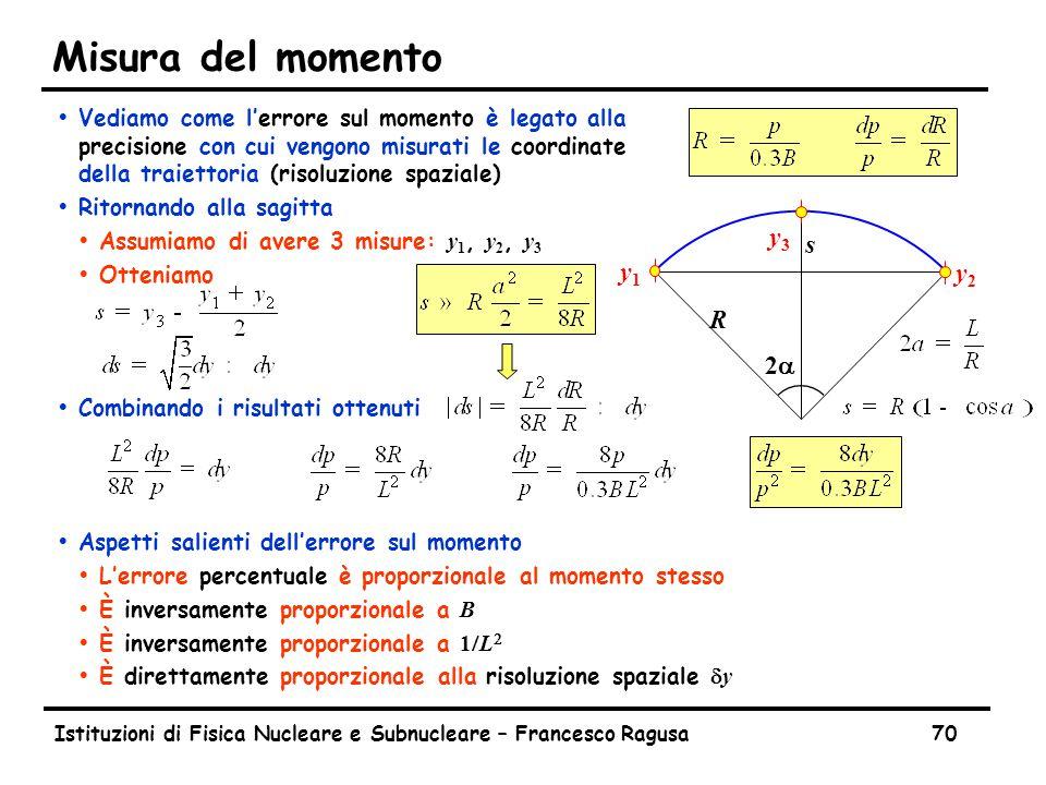 Istituzioni di Fisica Nucleare e Subnucleare – Francesco Ragusa70 Misura del momento ŸVediamo come l'errore sul momento è legato alla precisione con cui vengono misurati le coordinate della traiettoria (risoluzione spaziale) ŸRitornando alla sagitta  Assumiamo di avere 3 misure: y 1, y 2, y 3 ŸOtteniamo ŸCombinando i risultati ottenuti ŸAspetti salienti dell'errore sul momento ŸL'errore percentuale è proporzionale al momento stesso  È inversamente proporzionale a B  È inversamente proporzionale a 1  L   È direttamente proporzionale alla risoluzione spaziale  y 22 R s y1y1 y2y2 y3y3