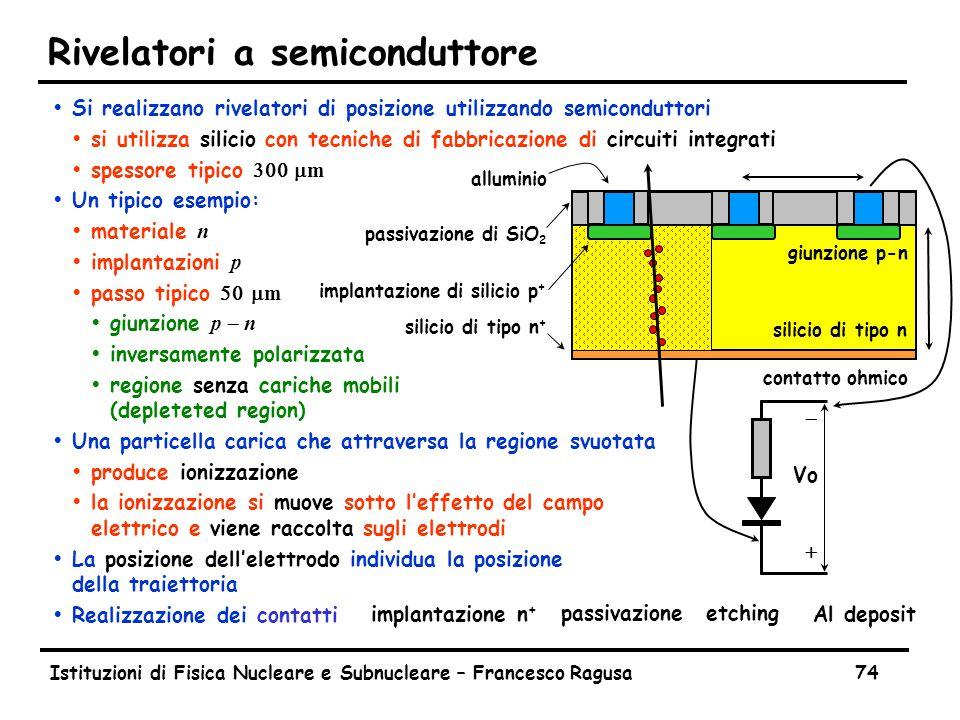 Istituzioni di Fisica Nucleare e Subnucleare – Francesco Ragusa74 Rivelatori a semiconduttore ŸSi realizzano rivelatori di posizione utilizzando semic