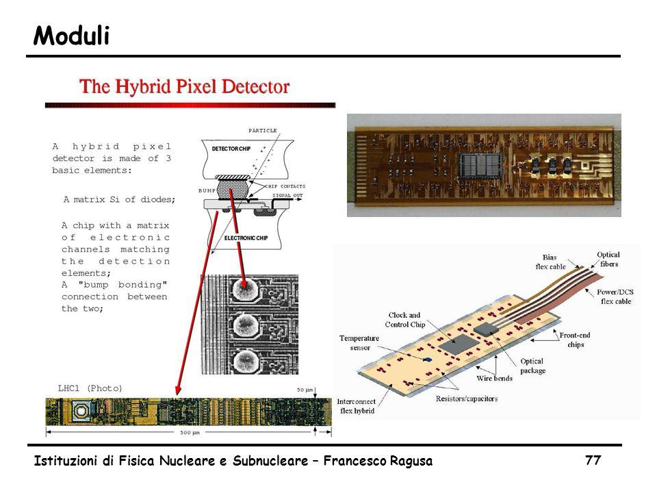 Istituzioni di Fisica Nucleare e Subnucleare – Francesco Ragusa77 Moduli