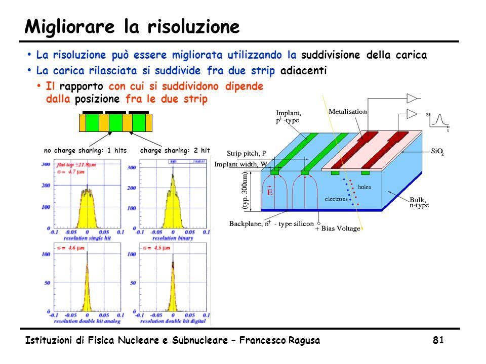 Istituzioni di Fisica Nucleare e Subnucleare – Francesco Ragusa81 Migliorare la risoluzione ŸLa risoluzione può essere migliorata utilizzando la suddi
