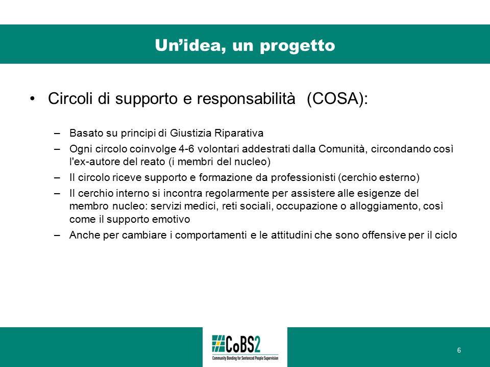 Un'idea, un progetto Circoli di supporto e responsabilità (COSA): –Basato su principi di Giustizia Riparativa –Ogni circolo coinvolge 4-6 volontari ad