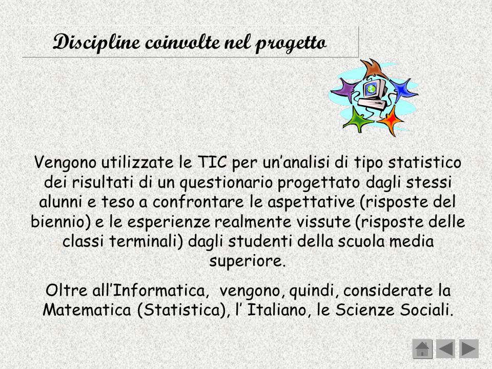 Discipline coinvolte nel progetto Vengono utilizzate le TIC per un'analisi di tipo statistico dei risultati di un questionario progettato dagli stessi