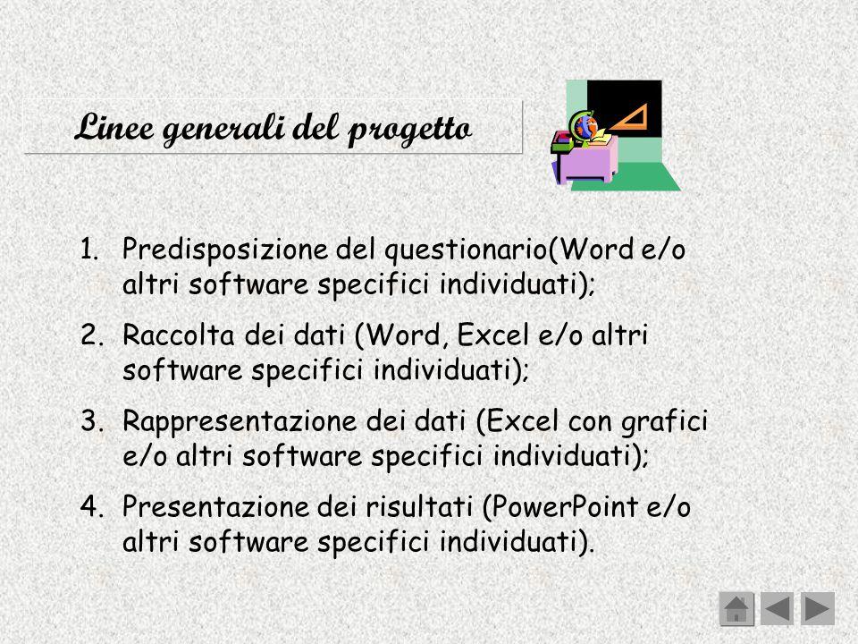 Linee generali del progetto 1.Predisposizione del questionario(Word e/o altri software specifici individuati); 2.Raccolta dei dati (Word, Excel e/o al