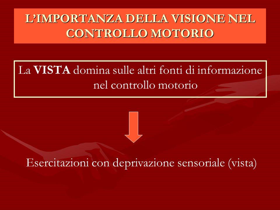 L'IMPORTANZA DELLA VISIONE NEL CONTROLLO MOTORIO La VISTA domina sulle altri fonti di informazione nel controllo motorio Esercitazioni con deprivazion