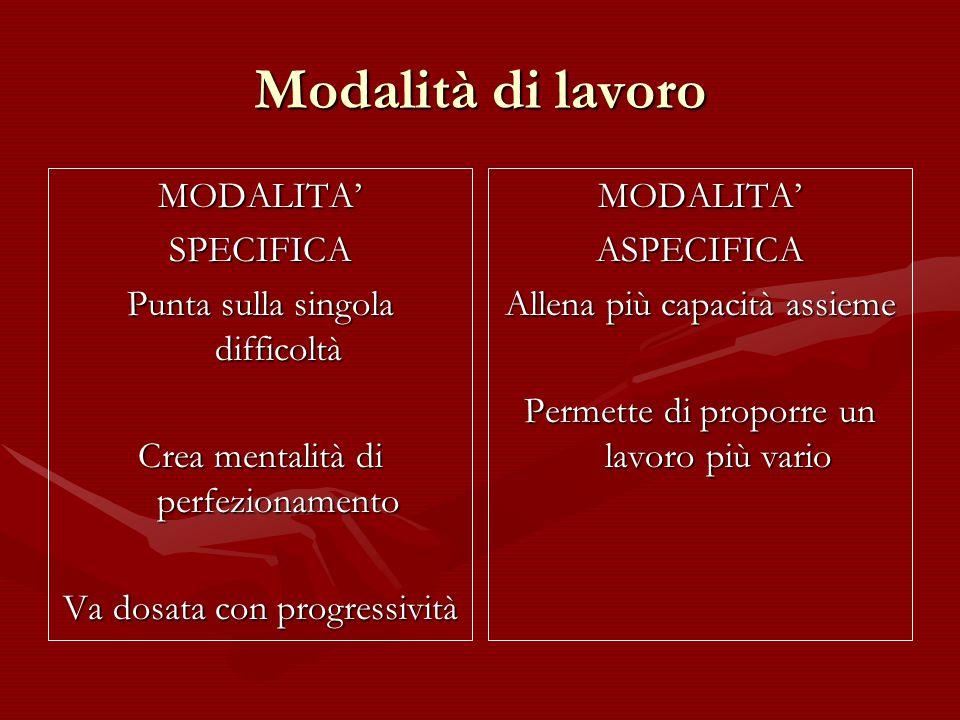 Modalità di lavoro MODALITA'SPECIFICA Punta sulla singola difficoltà Crea mentalità di perfezionamento Va dosata con progressività MODALITA' ASPECIFIC