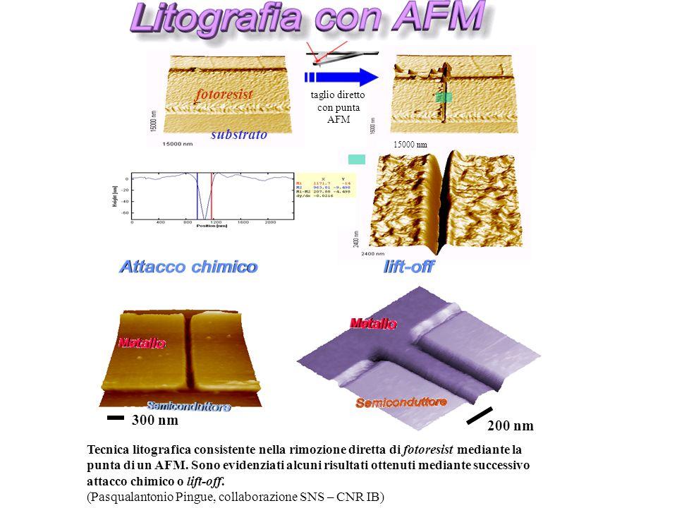 fotoresist substrato 15000 nm 200 nm 300 nm taglio diretto con punta AFM Tecnica litografica consistente nella rimozione diretta di fotoresist mediante la punta di un AFM.