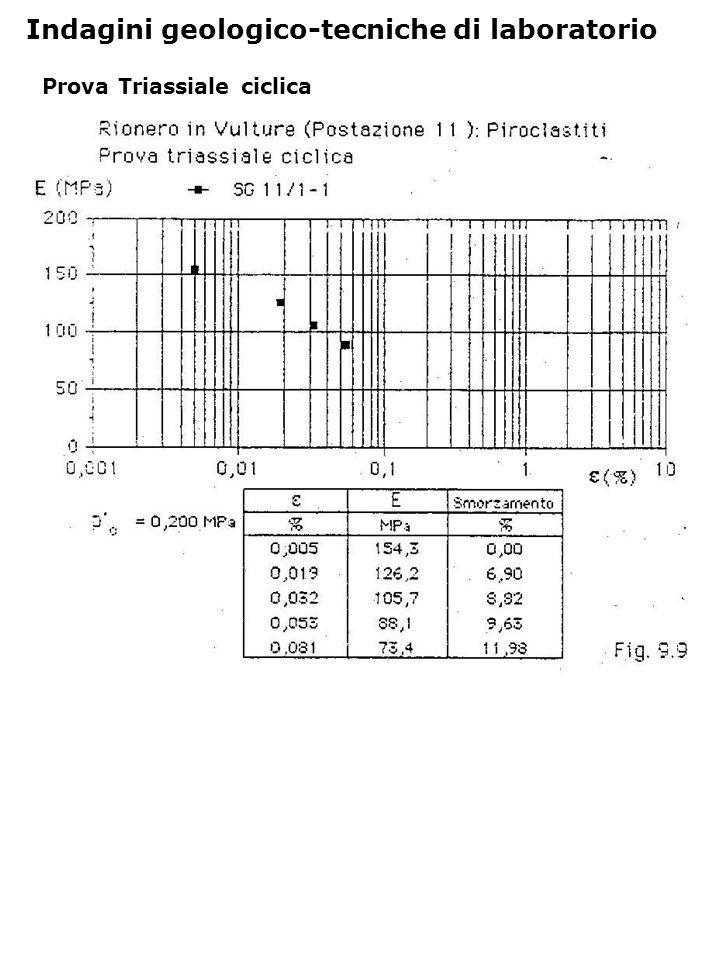 Prova Triassiale ciclica Indagini geologico-tecniche di laboratorio