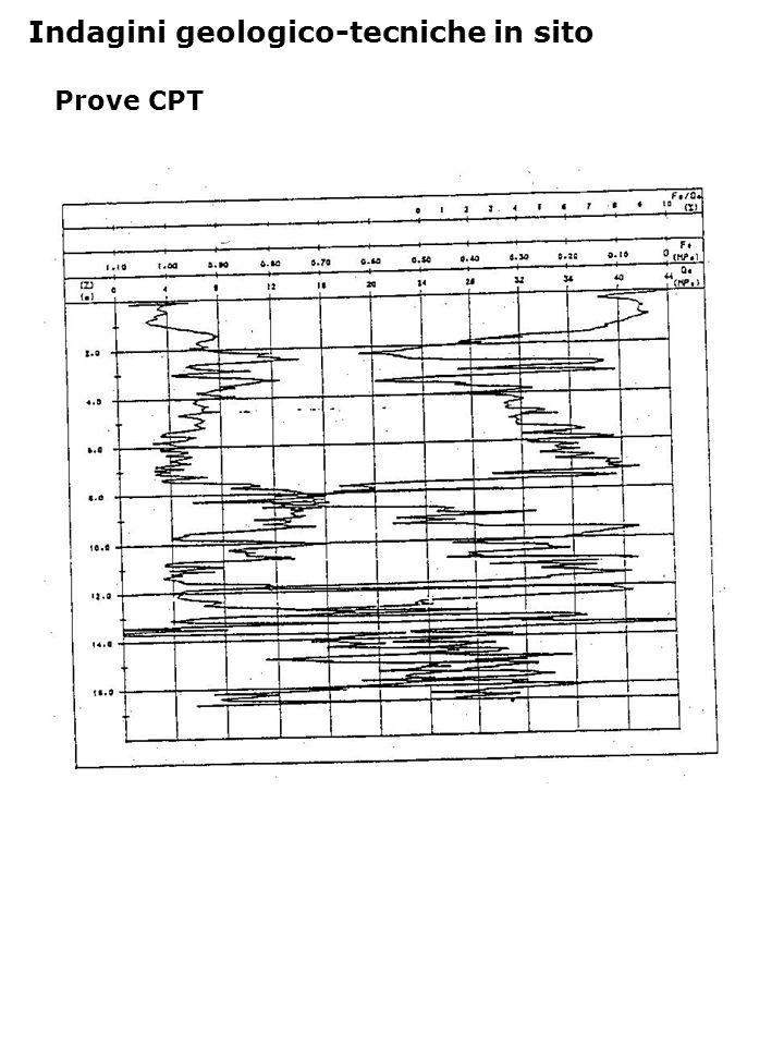 Prove CPT Indagini geologico-tecniche in sito