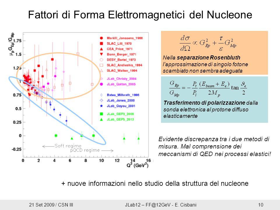 Fattori di Forma Elettromagnetici del Nucleone Trasferimento di polarizzazione dalla sonda elettronica al protone diffuso elasticamente Nella separazione Rosenbluth l'approssimazione di singolo fotone scambiato non sembra adeguata Evidente discrepanza tra i due metodi di misura.