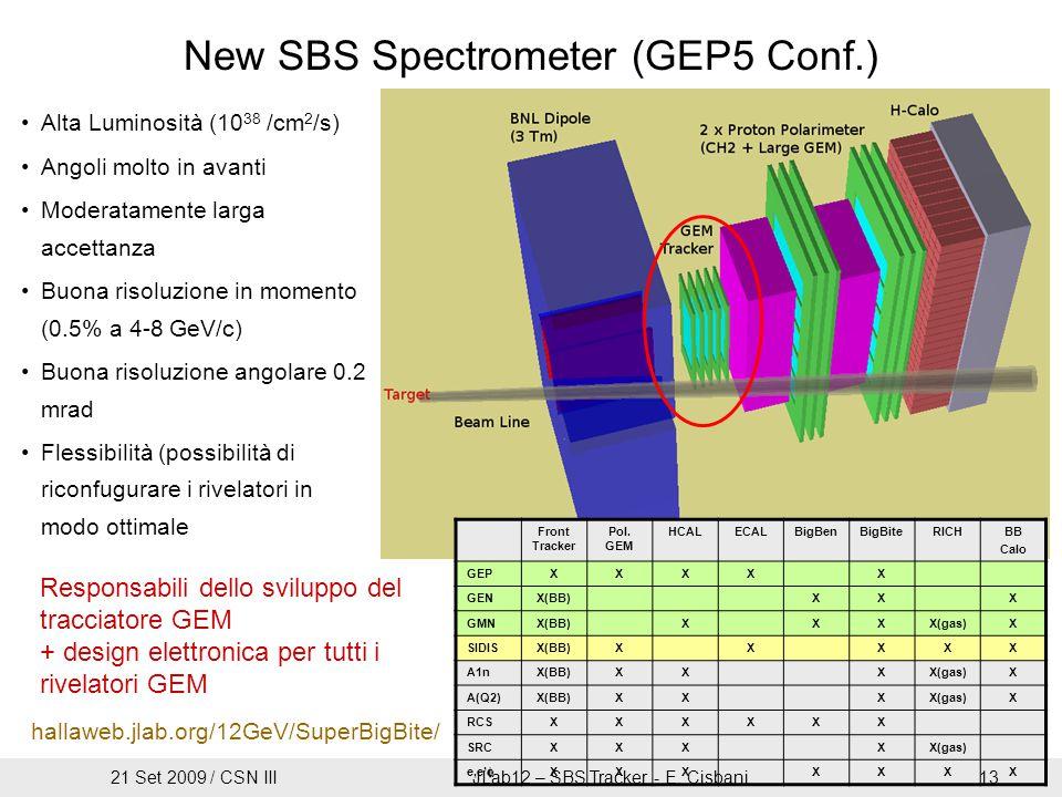New SBS Spectrometer (GEP5 Conf.) Alta Luminosità (10 38 /cm 2 /s) Angoli molto in avanti Moderatamente larga accettanza Buona risoluzione in momento (0.5% a 4-8 GeV/c) Buona risoluzione angolare 0.2 mrad Flessibilità (possibilità di riconfugurare i rivelatori in modo ottimale Front Tracker Pol.