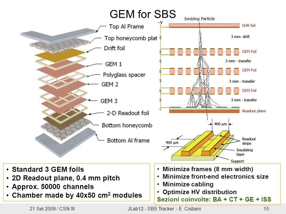 GEM for SBS Standard 3 GEM foils 2D Readout plane, 0.4 mm pitch Approx. 50000 channels Chamber made by 40x50 cm 2 modules Minimize frames (8 mm width)
