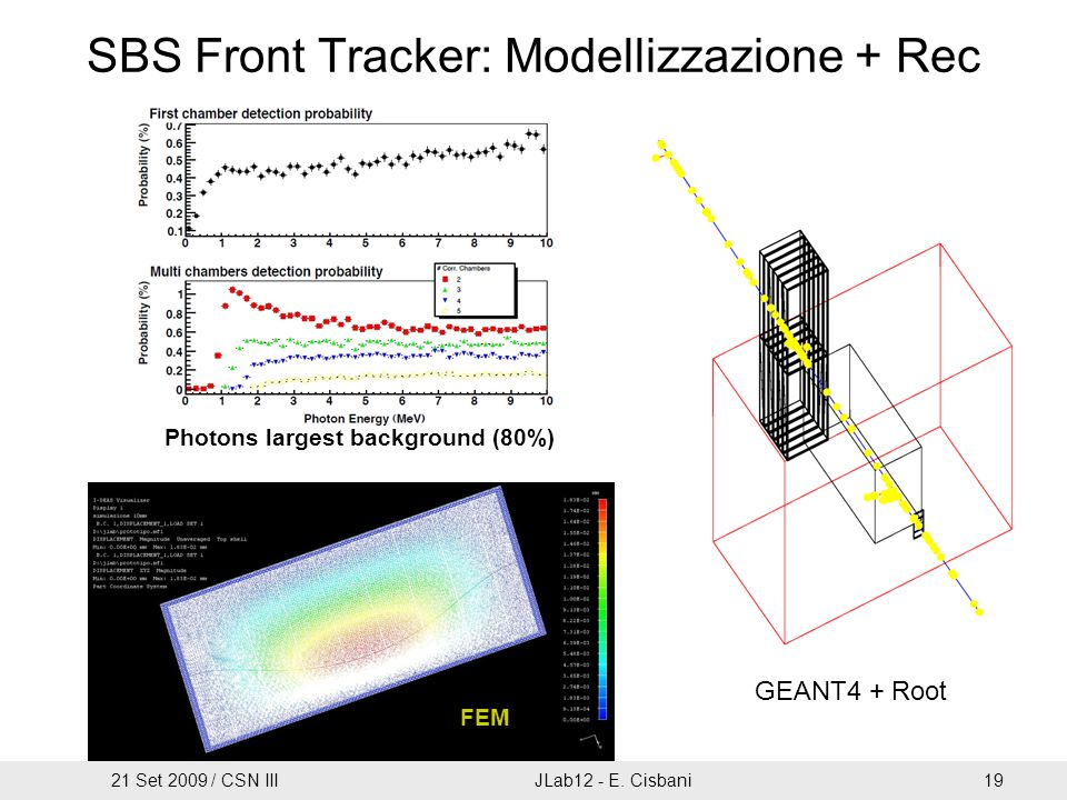 SBS Front Tracker: Modellizzazione + Rec Photons largest background (80%) GEANT4 + Root FEM 21 Set 2009 / CSN IIIJLab12 - E.
